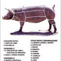 Despiece y utilización del porcino