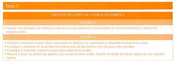 Tabla5 diabetes