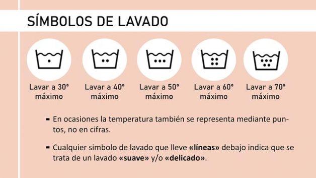 instruccion etiquetas lavado secado planchado ropa