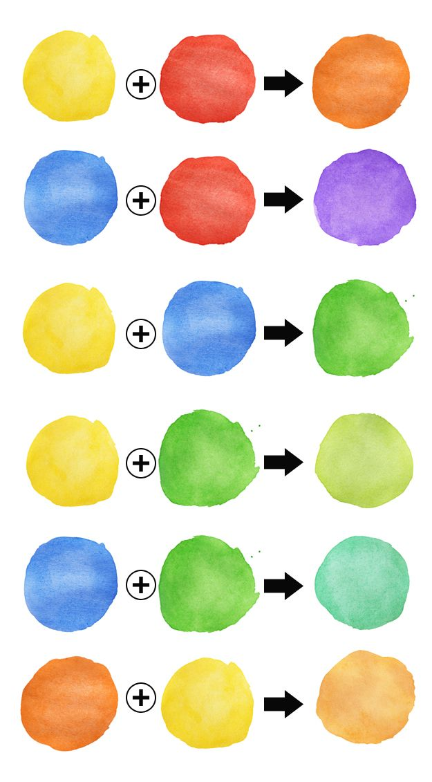 C mo utilizar tintes para pintura hogarmania for Ejemplo de color de pintura de cocina