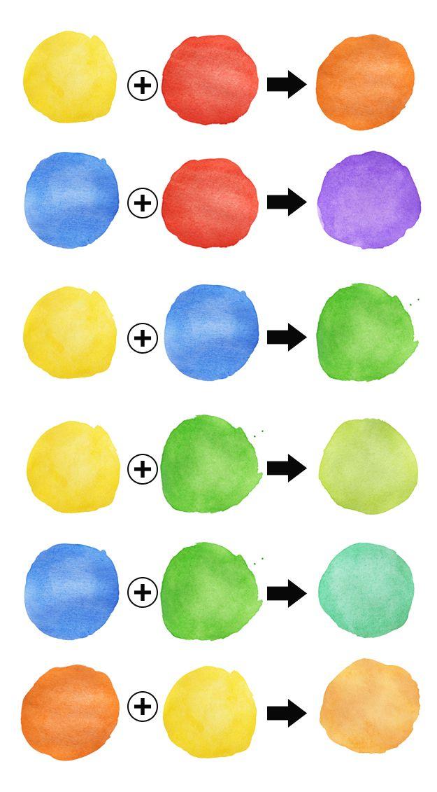 C mo utilizar tintes para pintura hogarmania - Como mezclar colores para pintar paredes ...