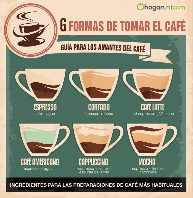 Café, Diferentes Formas De Prepararlo