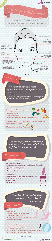 Infografía sobre los cuidados de la piel del rostro