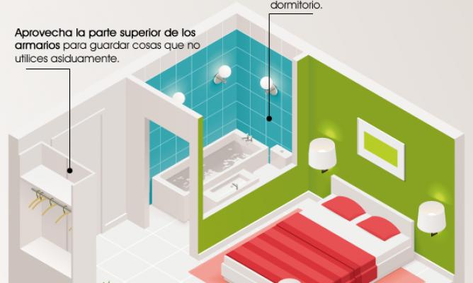 Infograf a sobre la decoraci n de dormitorios hogarmania for Hogarmania com decoracion
