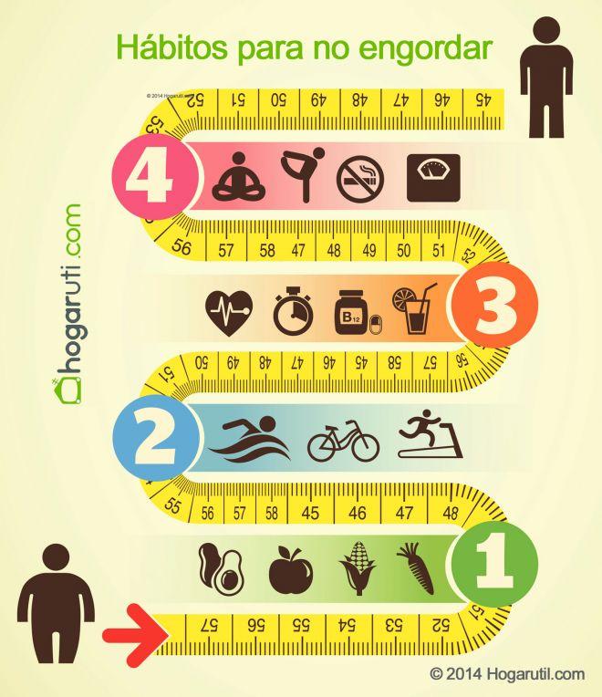 Hábitos dieta ejercicio adelgazar
