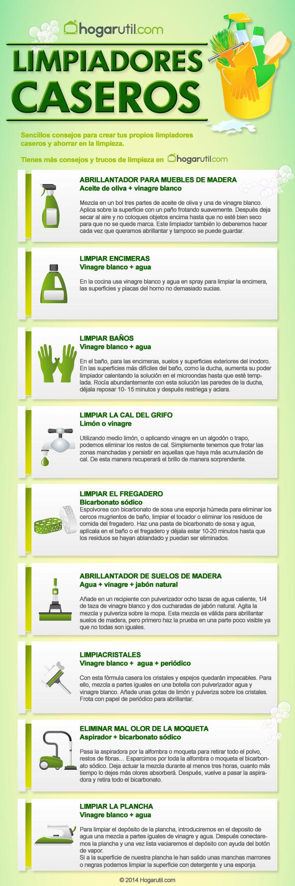 Infograf a para hacer limpiadores caseros hogarmania - Trabajos caseros para hacer en casa ...