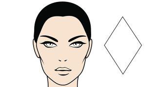 ¿Sabes cuál es tu forma de rostro? - Diamante