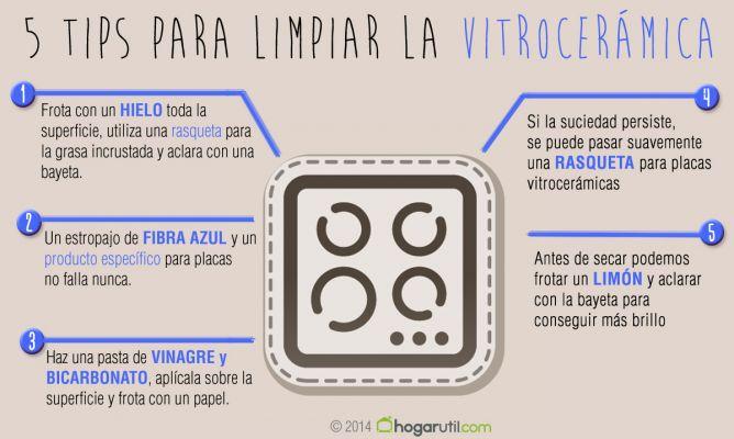 Infografía para limpiar vitrocerámica