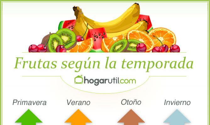 frutas de estacion primavera
