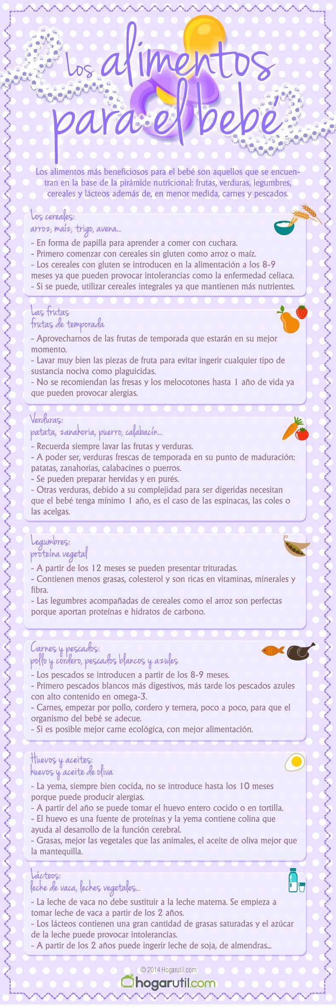 Infografía con los alimentos para el bebé