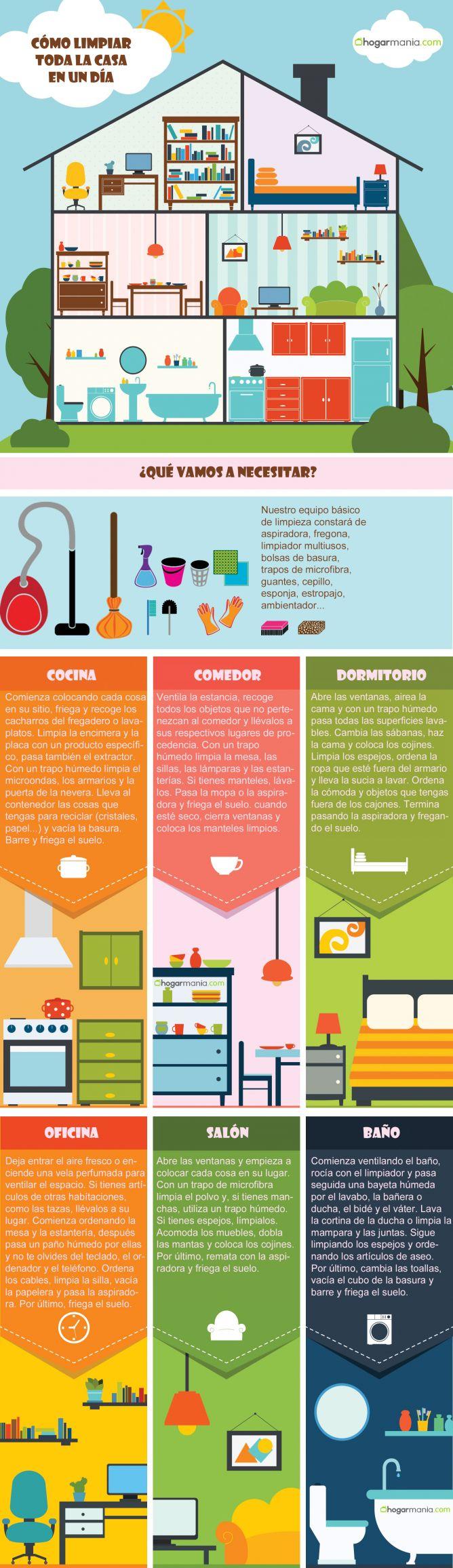 Cómo limpiar la casa