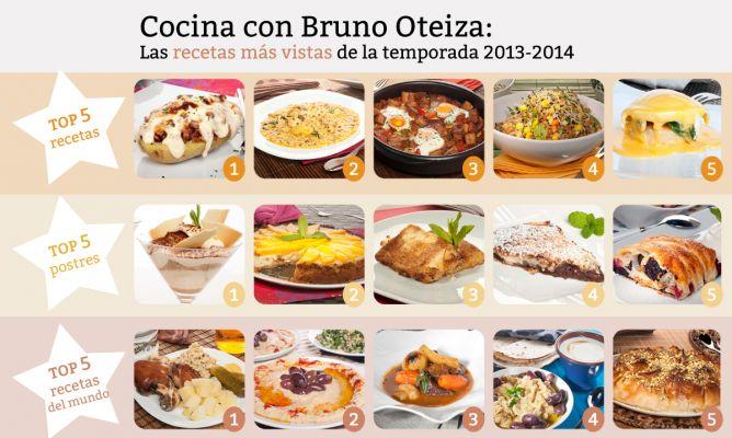 Las recetas m s vistas de bruno oteiza en 2014 bruno oteiza - Cocina con bruno ...