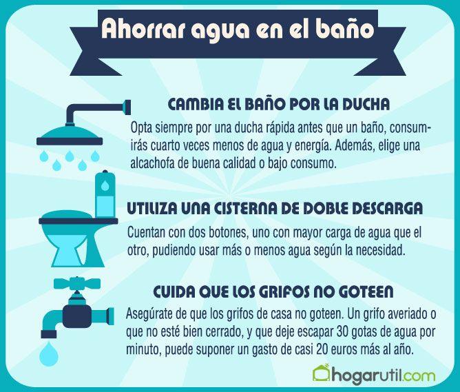Ahorrar en el ba o hogarmania - Como podemos ahorrar agua en casa ...