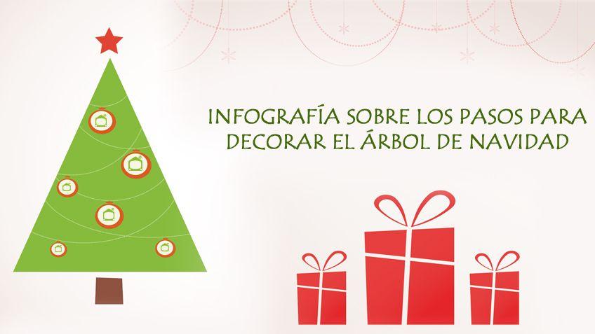 infografa de los pasos para decorar el rbol de navidad