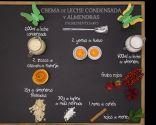 Crema de leche condensada y almendras - Ingredientes