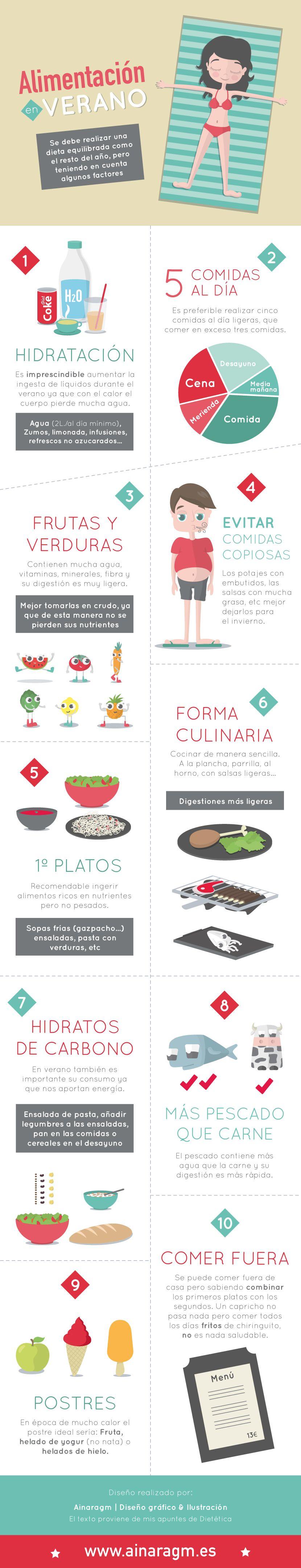 infografia alimentación verano