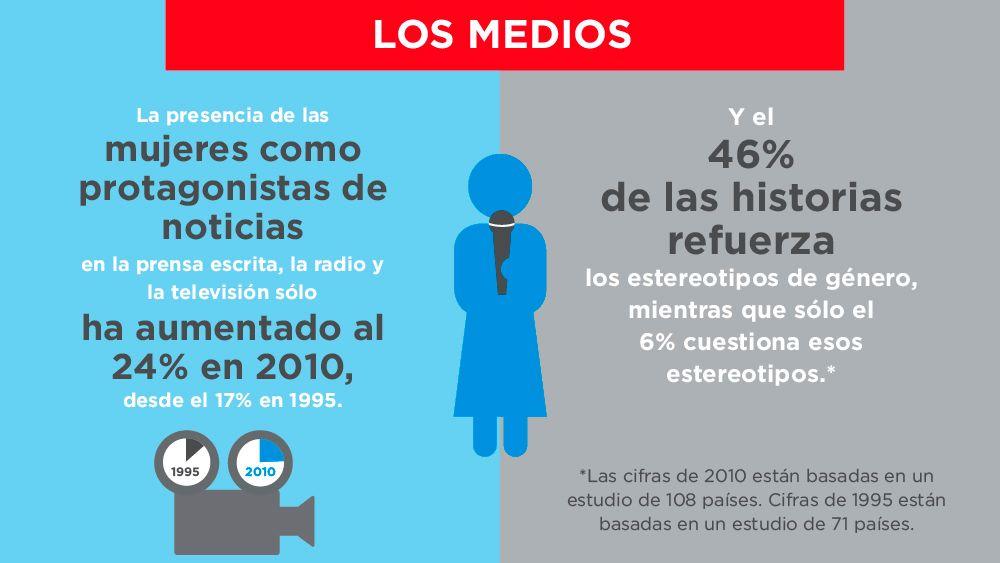 igualdad género - medios comunicación