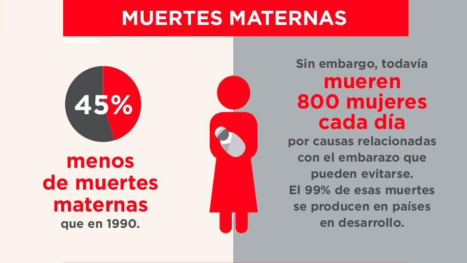 igualdad género - muertes maternas