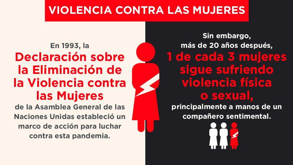 igualdad género - violencia