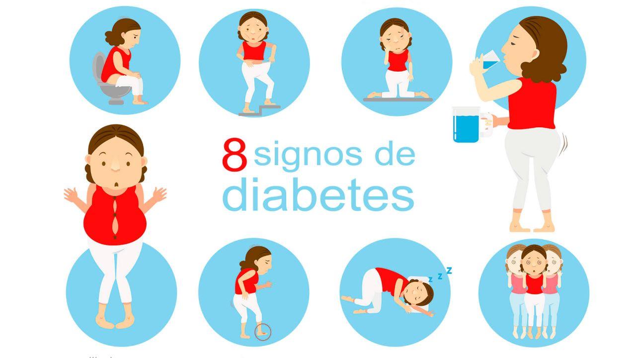 diabetes cuales girl sus sintomas