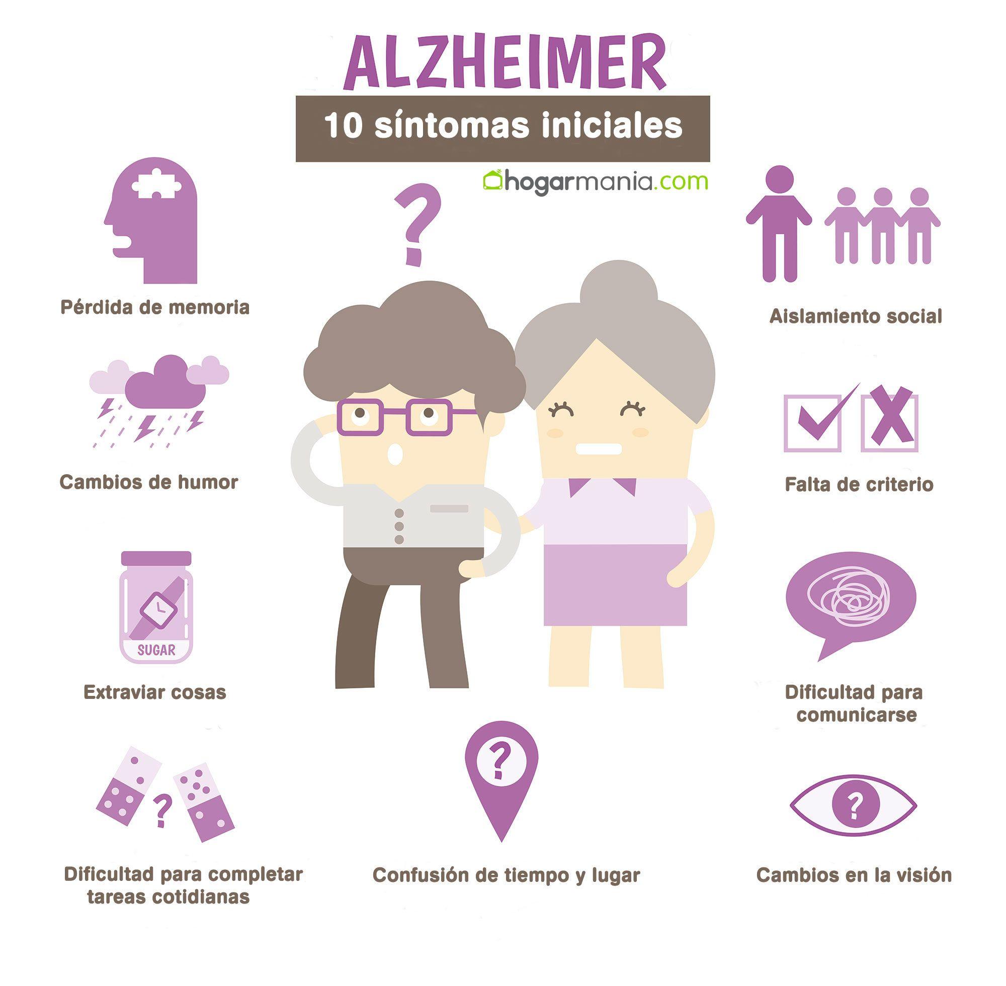 10 síntomas iniciales de la enfermedad de Alzheimer