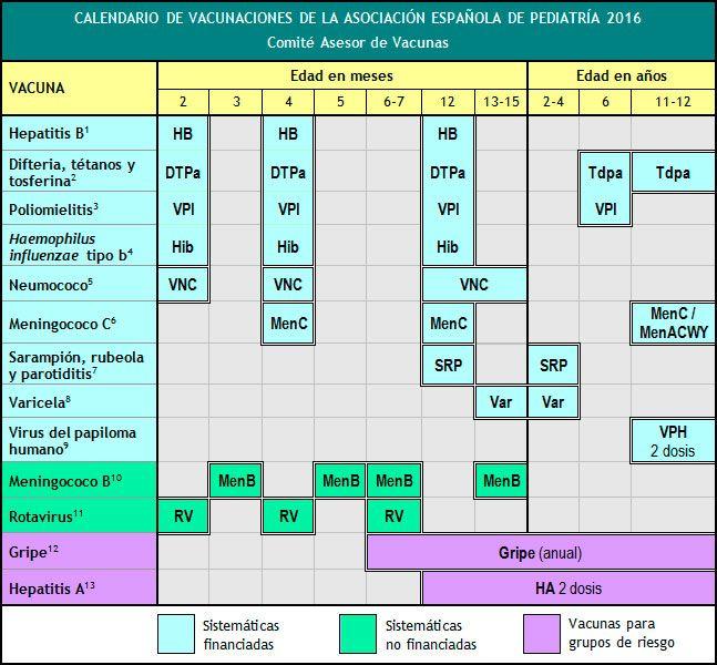 calendario vacunas infantil 2016