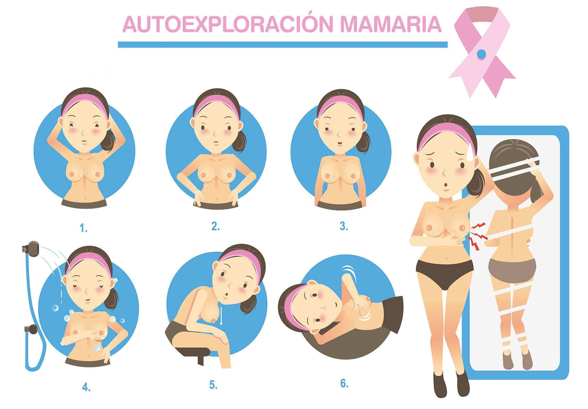 pasos autoexploración mamaria