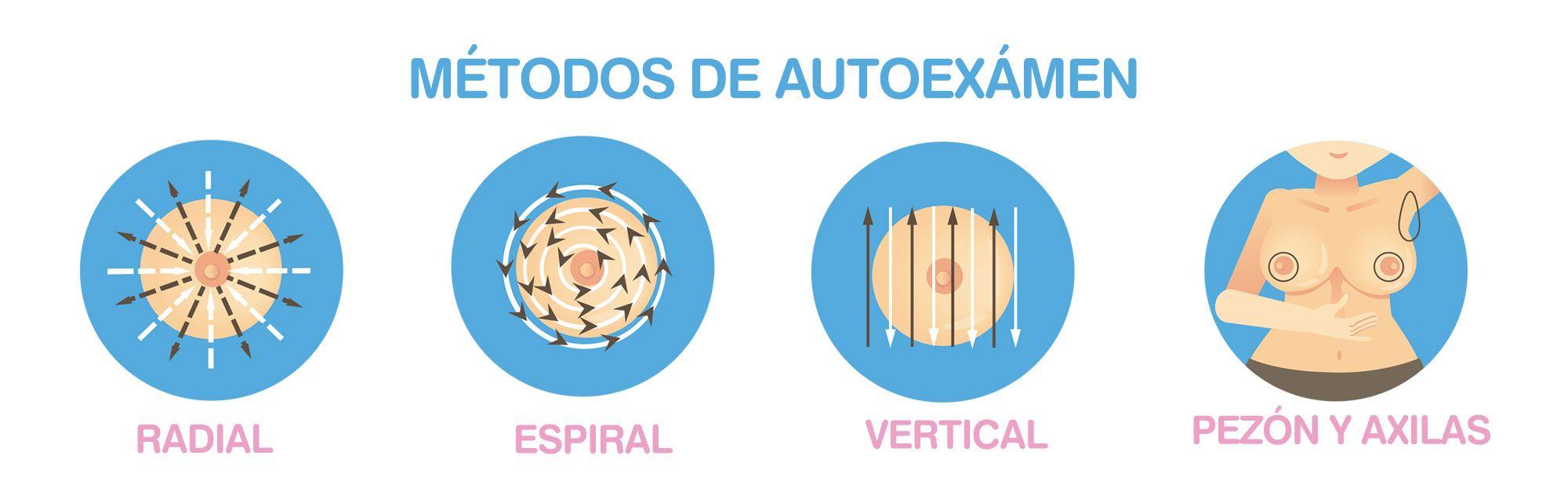 métodos autoexploración mamaria