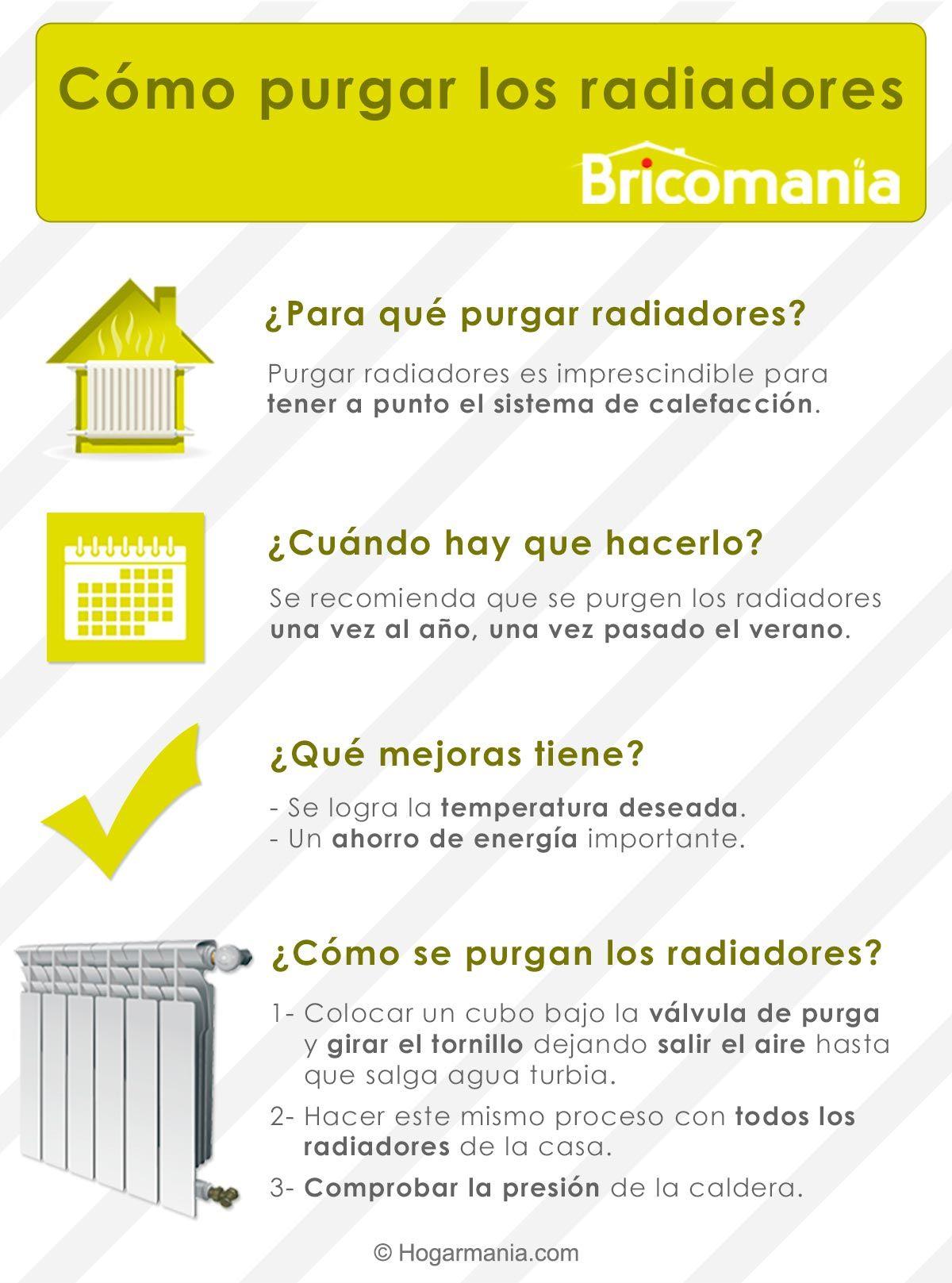Infografía cómo purgar radiadores