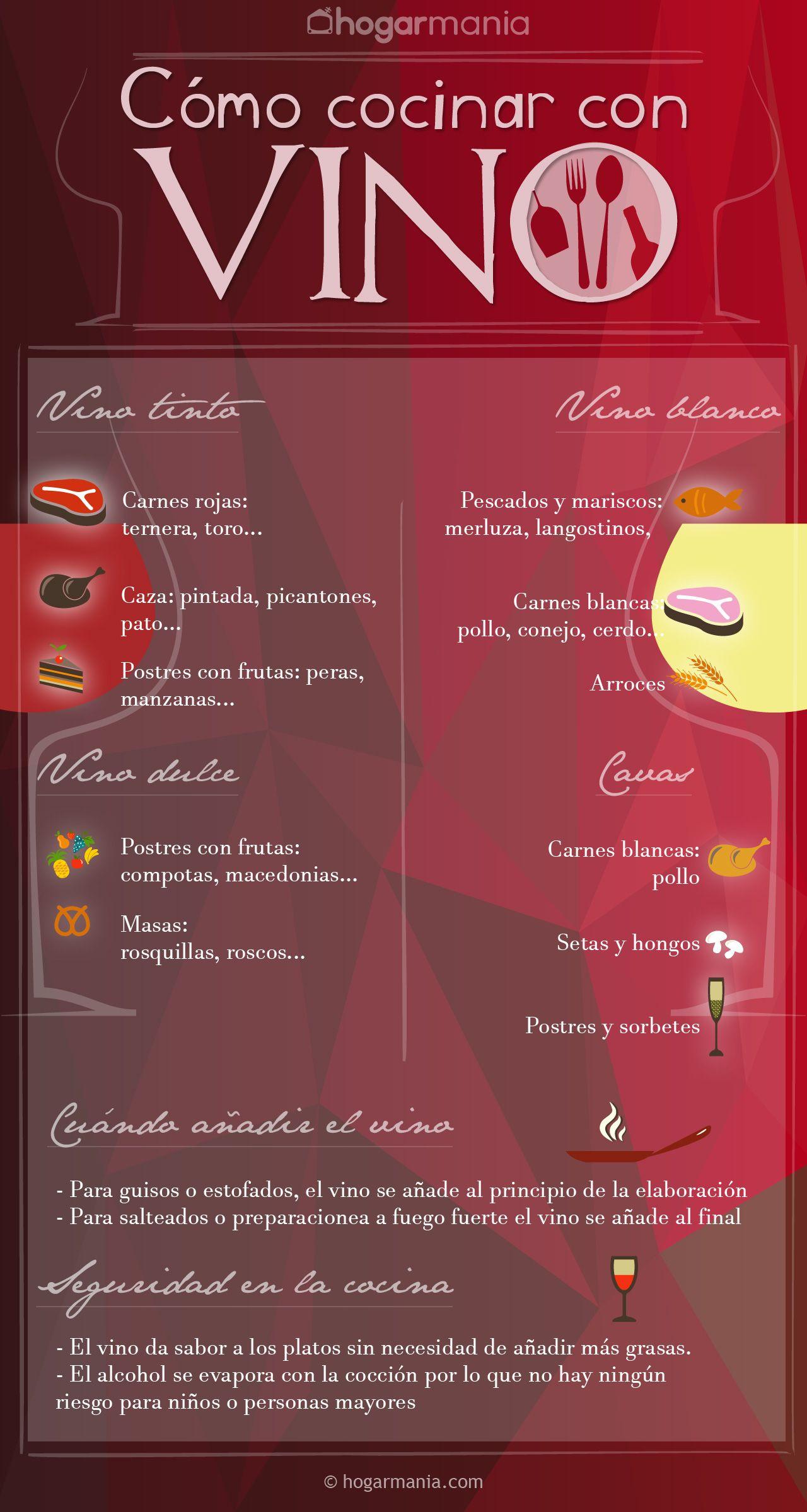 Infografía sobre cómo cocinar con vino
