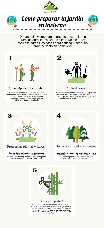 Infografía sobre cómo preparar el jardín en invierno