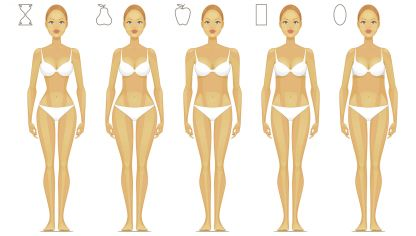 c4cfe833c883 Qué ropa interior te favorece según tu cuerpo - Hogarmania