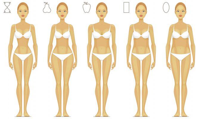 df8a05ab6 Qué ropa interior te favorece según tu cuerpo - Hogarmania