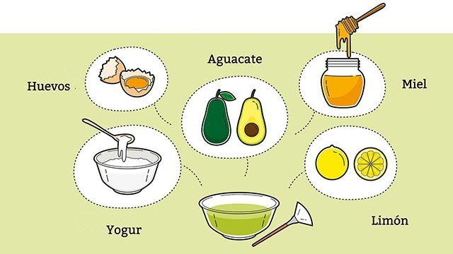 Mascarilla miel y aguacate