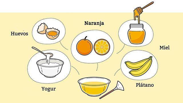 Mascarilla de miel y naranja