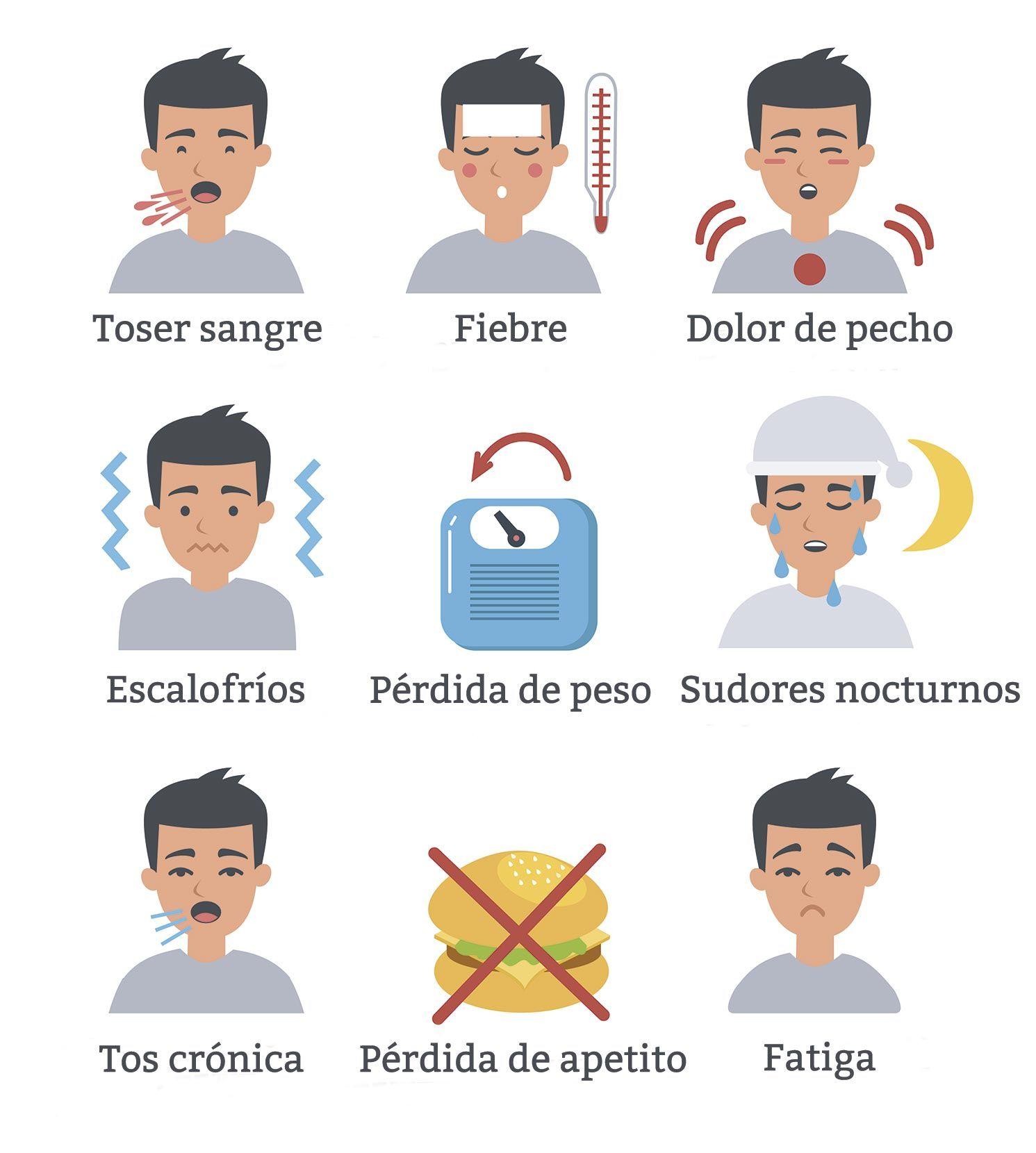 tuberculosis - síntomas