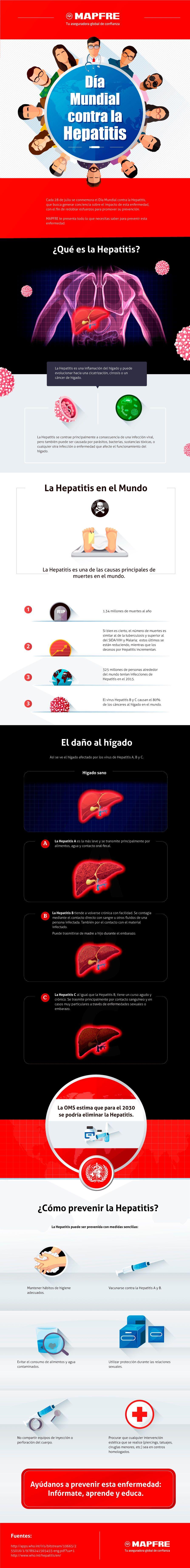 día mundial hepatitis