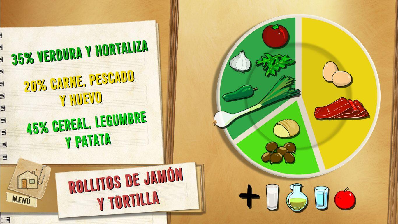 Rollitos de jamón y tortilla