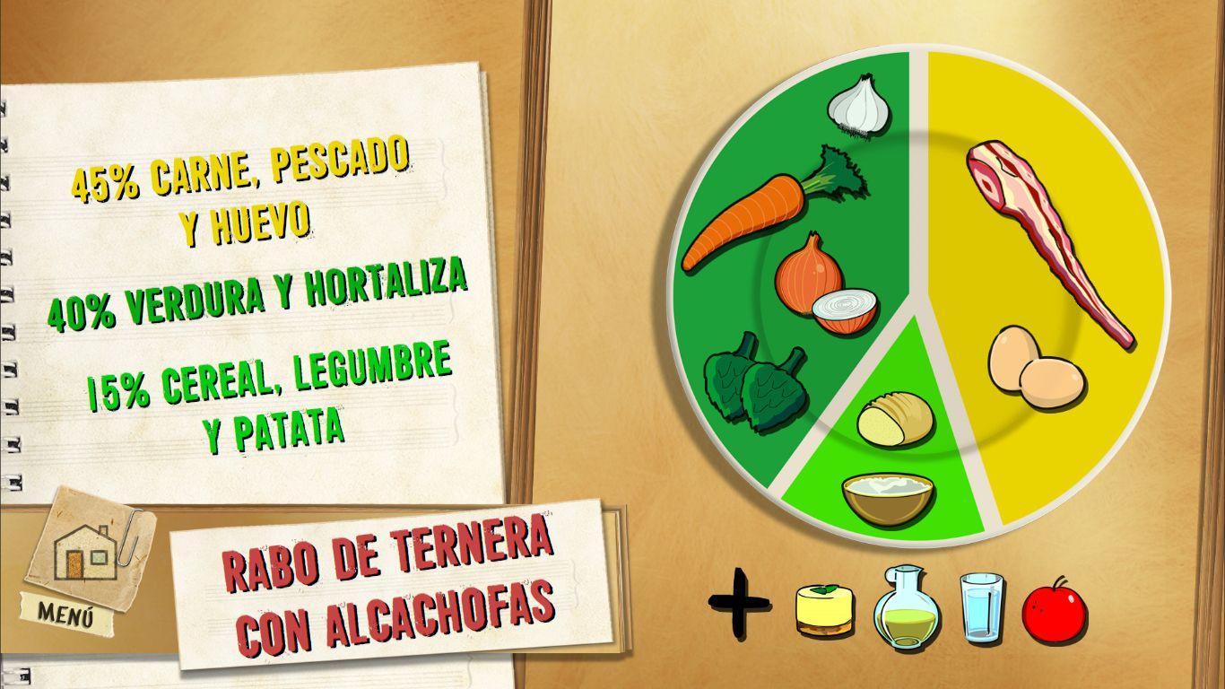 Rabo de ternera con alcachofas