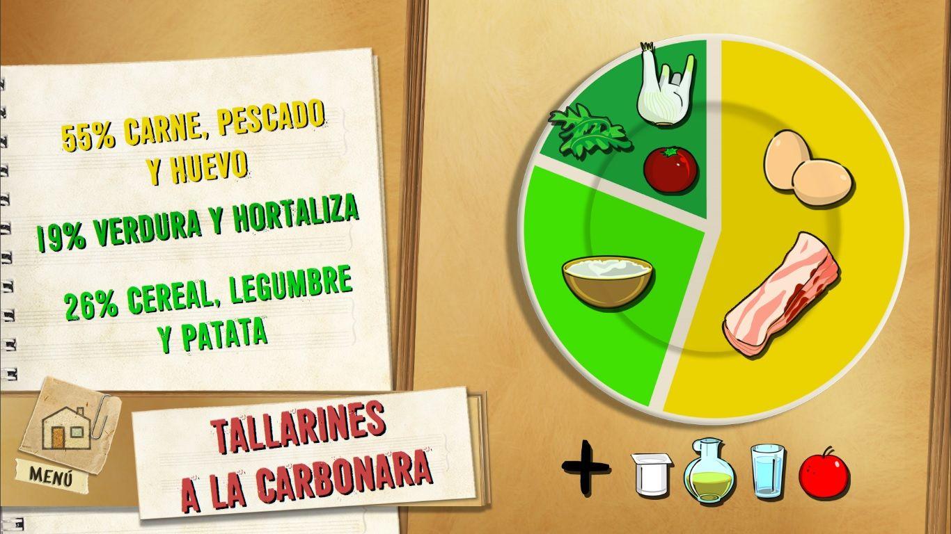 Tallarines a la carbonara por Karlos Arguiñano