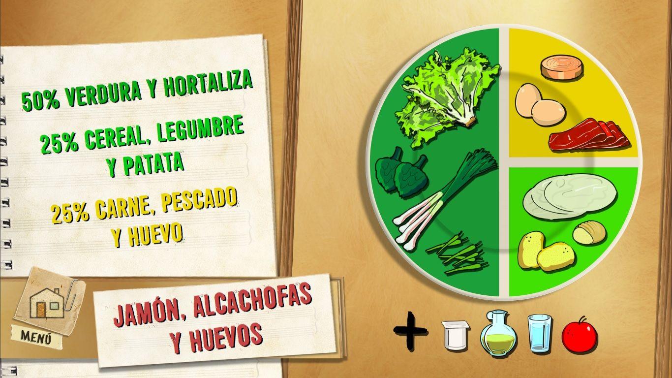 Jamón, alcachofas y huevo