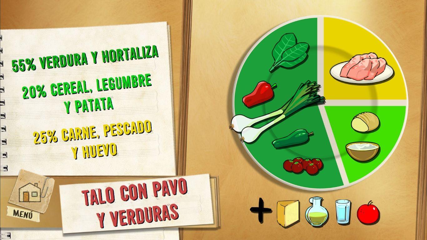 Talo con pavo y verduras