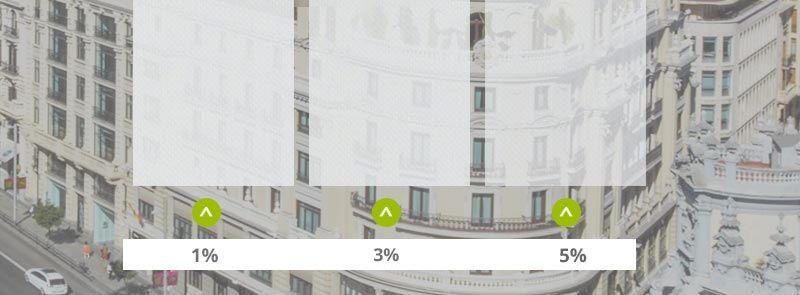 Estores de screen para las ventanas