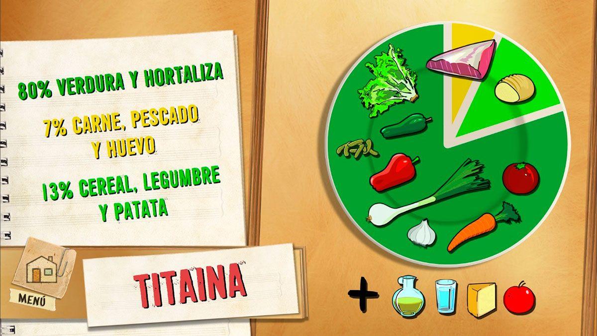 Titaina