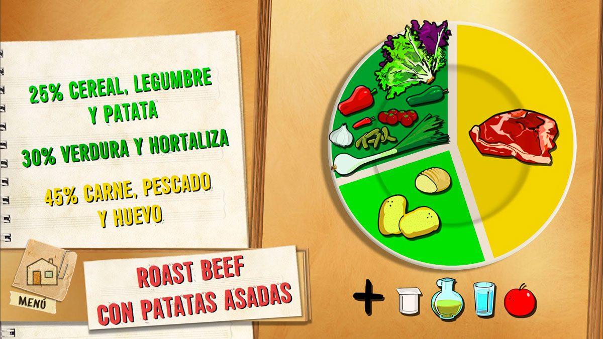 Roast beef con patatas asadas