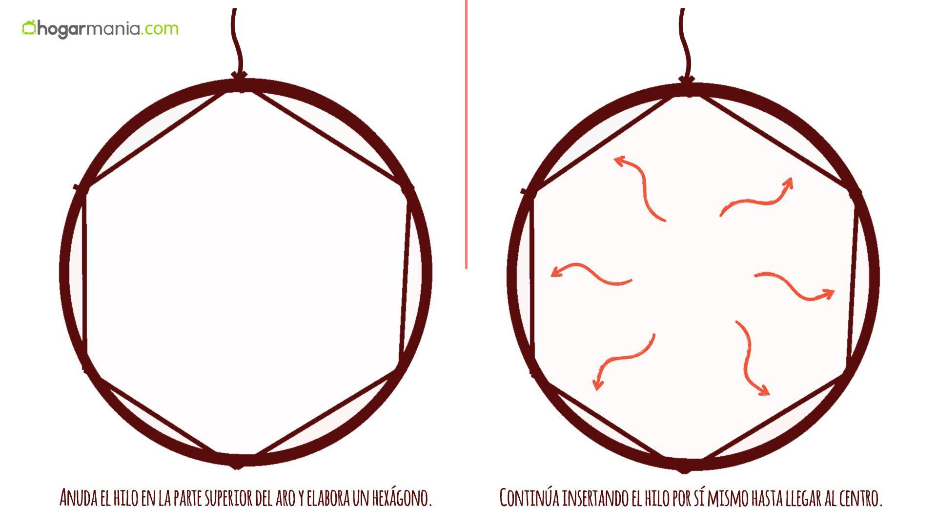 Cómo hacer la tela de araña del atrapasueños