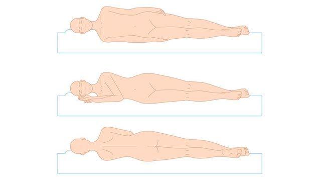 postura tronco