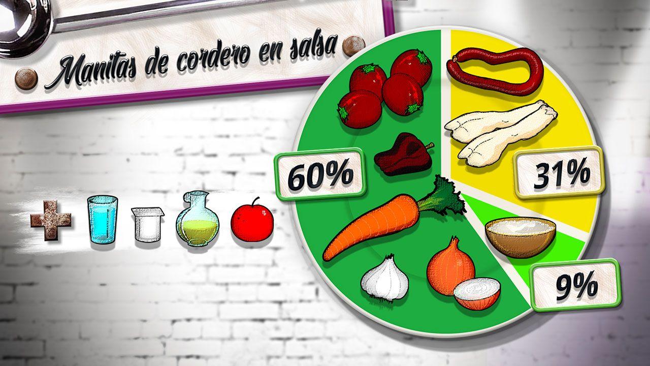 Plato del día: Manitas de cordero en salsa