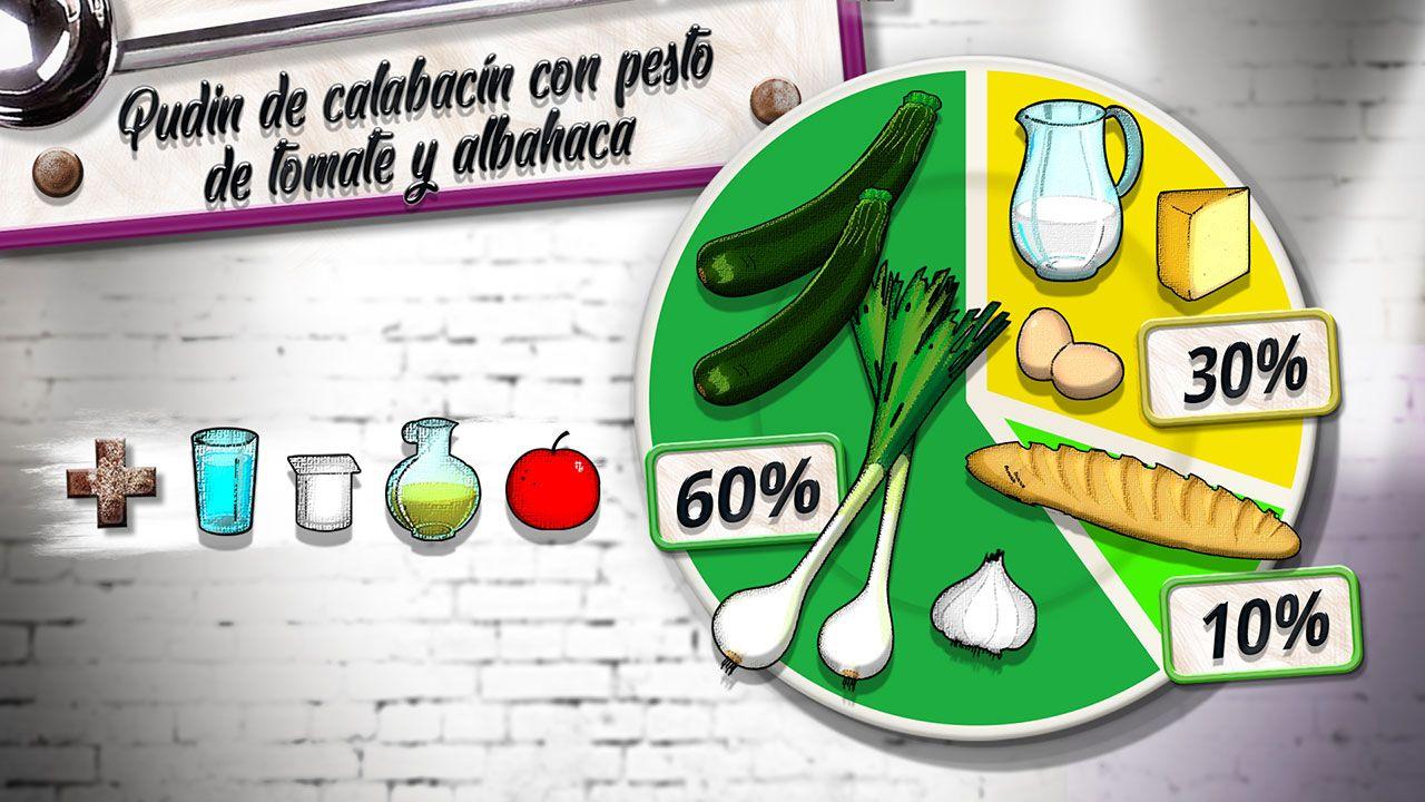 Plato del día: Pudin de calabacín con pesto de tomate y albahaca
