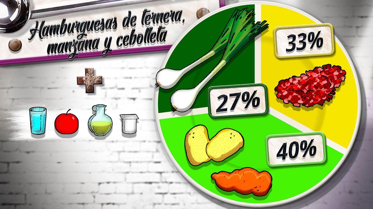 Plato del día: Hamburguesas de ternera, manzana y cebolleta